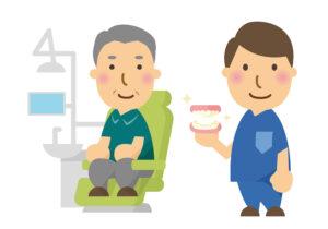 歯科技工士記念日